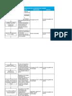 Formato registro gestión del cambio
