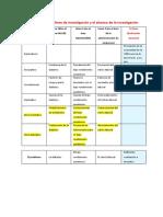 4. Definiendo lineas de investigación