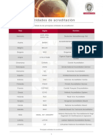 Entidades_acreditacion