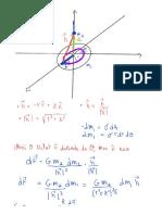 Exercicio força gravitacional Disco de massa