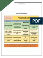 matriz planifiación operacional.pdf