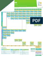 MallaAgroforestal.pdf