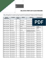relacion-oferta-de-plazas-remuneradas-del-proceso-complementario-nacional-serums-2020-1