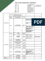 [CE] - [ANEXO] Estructura Contitucion 1978