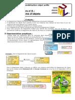 coursUML4.pdf