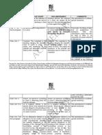 ACUBELAW-Matrix-Comparison-Amendment-to-Rules-of-Court-Civil-Procedure-2020