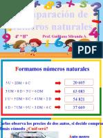 MATEMÀTICA - COMPARACIÒN DE NÙMEROS NATURALES