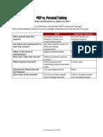 PICP-PT Comparison Chart