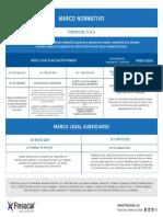 normativa-finsocial.pdf