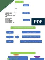 Declaration Assignment Printing