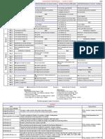 Visit__PDFcours.com____progression-a-portee-de-maths.pdf_4