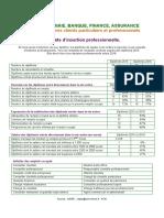 Insertion 2015 Et 2016 - MBFA CACPP