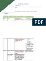Error Validation Form Fields