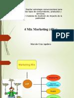 2.3 Mix de Marketing 4P´s