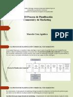 2. El Proceso de Planificación Comercial y de Marketing
