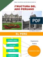 SESION 9  ESTRUCTURA DEL ESTADO PERUANO SAN MARCOS 2019 DR QUIROZ