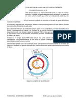 2.-CICLO PRACTICO DE MOTOR A GASOLINA DE CUATRO TIEMPOS.pdf