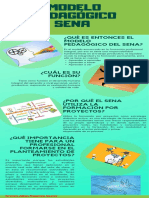 Green Illustration Butterfly Timeline Infographic