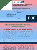 SEMEJANZAS ENTRE LA CONTABILIDAD FINANCIERA Y CONTABILIDAD GERENCIAL EXPO.