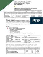 EJERCICIO DE NOMINA PARA ENTREGAR 28-01-2020