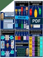TAREA DE GESTION DE TIEMPO.pdf