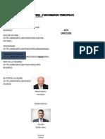Funcionarios Principales.pdf