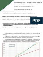 EVOLUÇÃO CASOS MUNICIPIOS 6 CRS 250520
