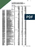 precioparticularinsumoacumuladotipovtipo2 general