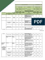 60-SGC-HSE-F-007 Task Risk Assesement_Rev00 (En+Az)-Approved.xlsx