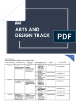ARTS AND DESIGN_v4Final-K-to-12-MELCS-with-CG-Codes