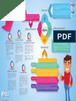 infografía publicidad