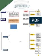 358236028-Mapa-Conceptual-Del-Peritaje-Contable-2016-II