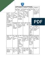 Matriz Registro respuestas entrevista semiestructurada