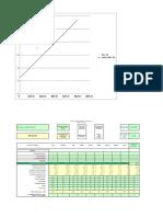 Sample Data Analysis Excel
