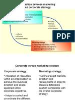 Strategic Marketing.ppt