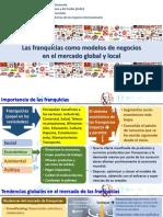 Franquicias_MODELO_NEGOCIOS.pdf