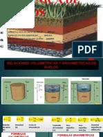 exposicion de mecanica de suelos