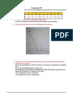 3. PG_Fronteras de Produccion Posibles