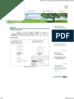 Tabelas - Servgás - Distribuidora de Gás S_A