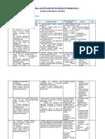 proiectarea_unitatilor_de_invatare_pe_semestrul_i.doc