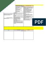 Matriz H para estructuración de actividades