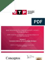 Conceptos básicos de la Psicologia Biologica