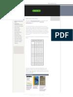Relief Valve Orifice Sizes.pdf