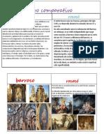 cuadro comparativo barroco y rococo