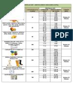 TABLA DE DOSIFICACION Hipoclorito de Sodio 2018 (1)