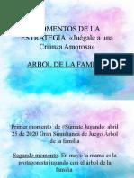 MOMENTOS DE LA ESTRATEGIA  «Juégale a una crianza amorosa