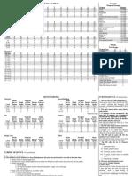 D&D BX - DM Screen