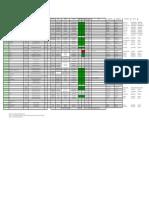 BOM-speeduino v0.4.3 compatible PCB for m40 rev1.0 (1)