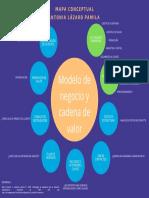 Mapa Conceptual MN-CV.pdf