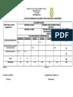 Matrix sa AP9-3RD.docx